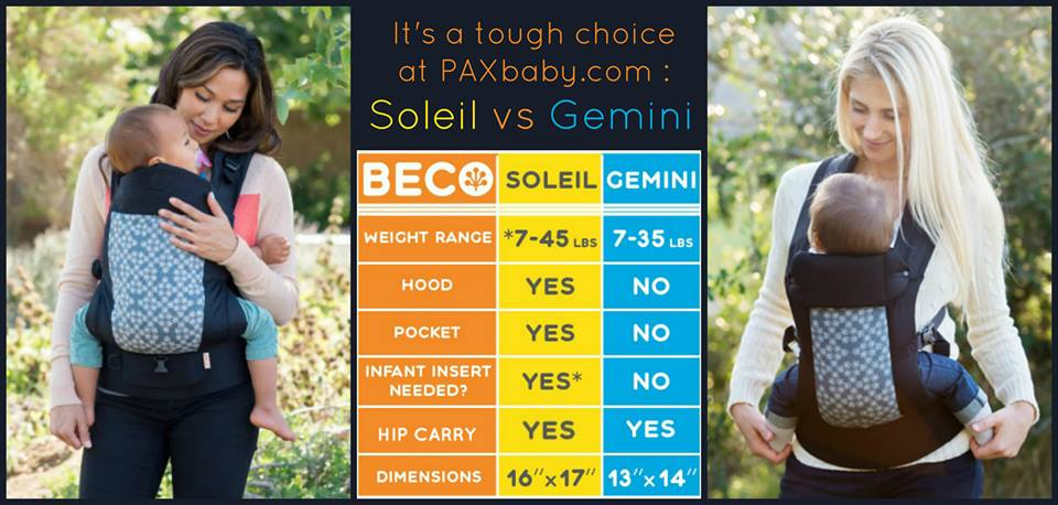 Beco Gemini vs. Soleil Part 1: